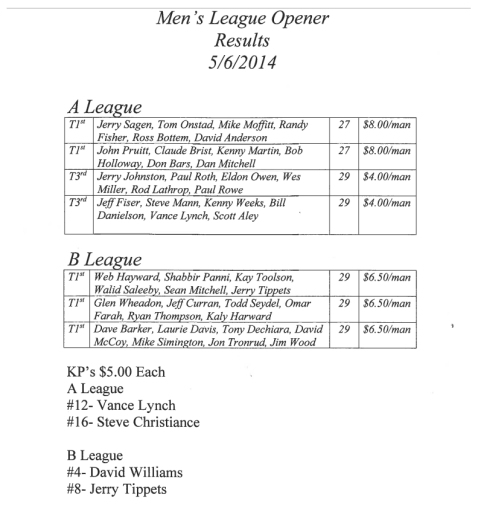 men-league-Results