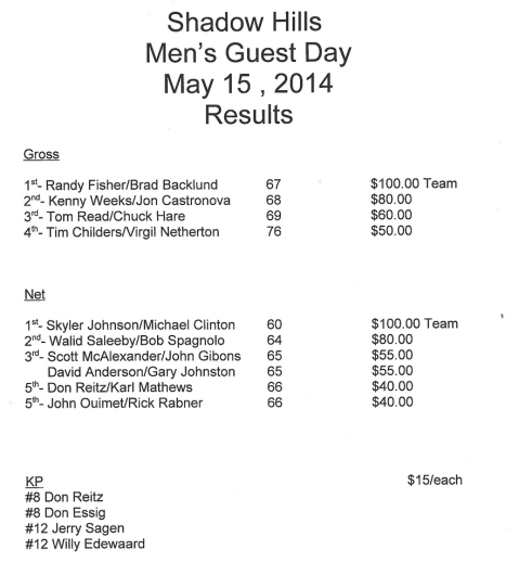 Men-Member-Guest