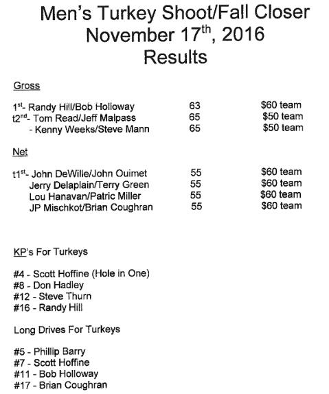 turkeyshootresults